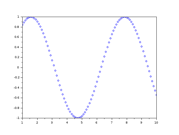 LineSpec - To quickly customize the lines appearance in a plot