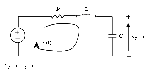 block diagram from state space clss continuous state space system  clss continuous state space system