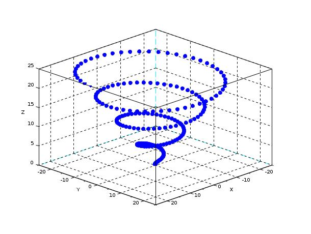 plot diagram fill in - Monza berglauf-verband com