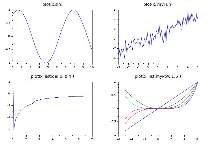 plot - 2D plot